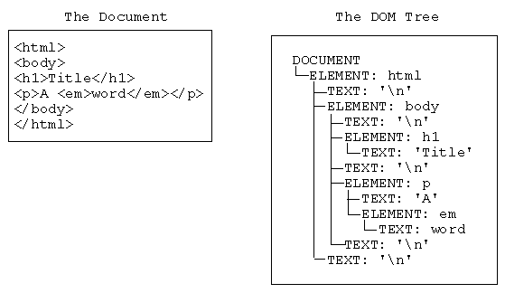 html-dom.png